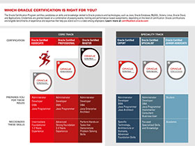 The Oracle Certification Program Roadmap